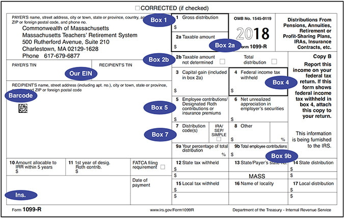 1099R-form-2018  R Form Example on html paper, us passport application, leave request, employment application,